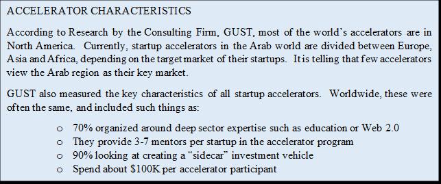 Accelerator Characteristics