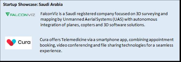 Showcase Saudi Arabia