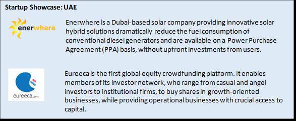 Startup Showcase UAE